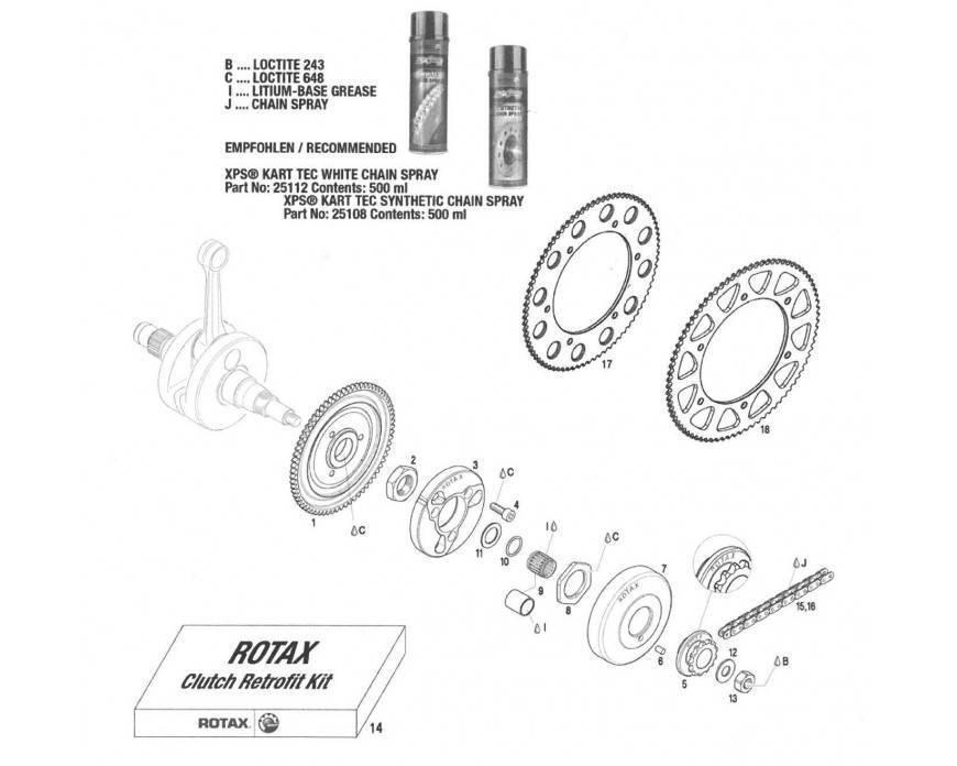 Rotax Max ® Recambios de Embrague y Piñon | KPS Racing Oficial