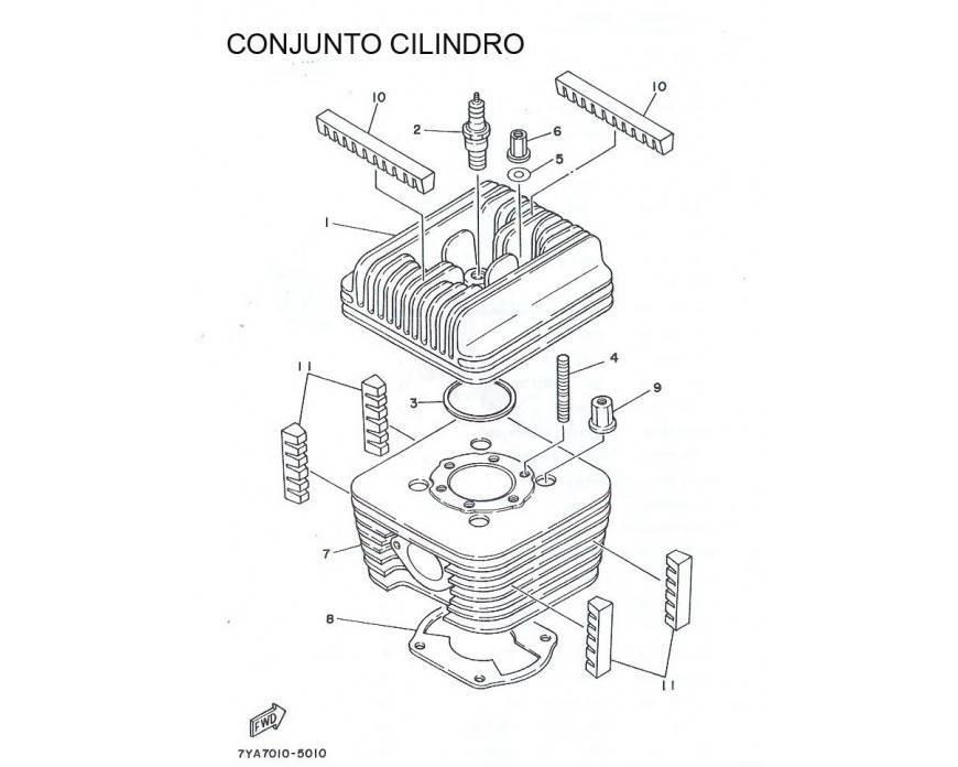 Conjunto Cilindro
